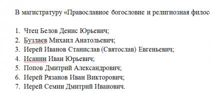 Список абитуриентов поступивших в магистратуру «Православное богословие и религиозная философия»