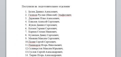 Список абитуриентов поступивших на подготовительное отделение